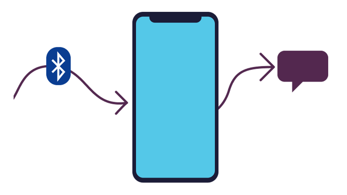 An illustration of a phone notification