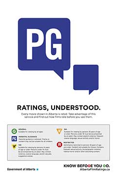 Alberta PG rating