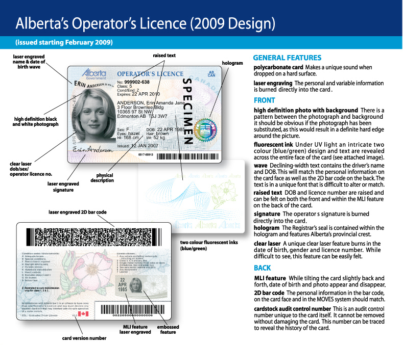 Driver S Licence Security Features Alberta Ca