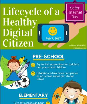 Digital CItizenship Tips for Students broshure